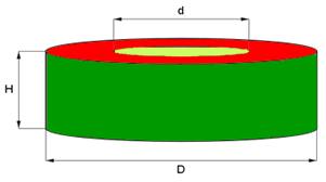ring magnet tube magnet