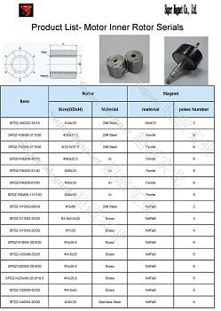 Motor inner rotor Magnets