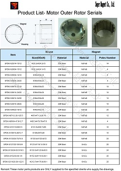 Magnetic Motor outer rotor
